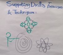 training-ideas3-092216